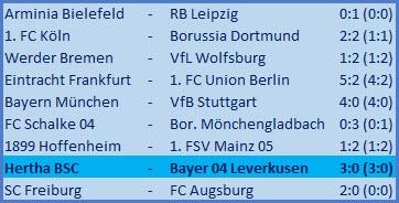 Tor Matheus Cunha Hertha BSC Bayer 04 Leverkusen 3:0