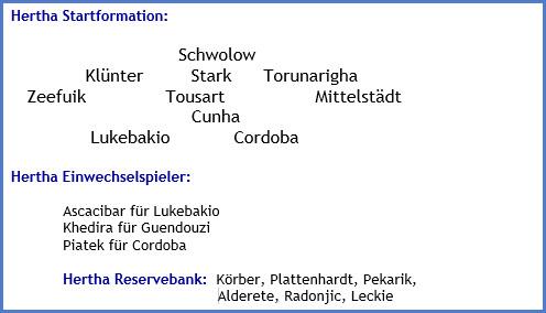 1. FC Union Berlin - Hertha BSC – 1:1 (1:1) - Mannschaftsaufstellung - April - 2021