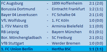 Elfmetertor Dodi Lukebakio 1. FC Union Berlin - Hertha BSC – 1:1