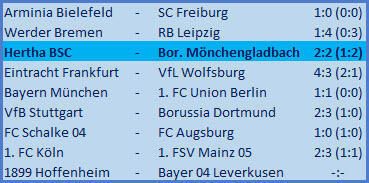 Maßvorlage Marton Dardai Hertha BSC Borussia Mönchengladbach 2:2