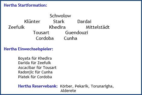 1. FSV Mainz 05 - Hertha BSC – 1:1 (1:1) - Mannschaftsaufstellung - Mai - 2021