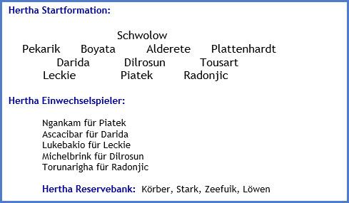 FC Schalke 04 - Hertha BSC - 1:2 (1:1) - Mannschaftsaufstellung - Mai - 2021