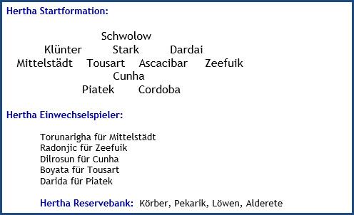 Hertha BSC - Arminia Bielefeld - 0:0 (0:0) - Mannschaftsaufstellung - Mai - 2021
