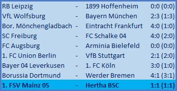 Keeper Alexander Schwolow 1. FSV Mainz 05 - Hertha BSC – 1:1