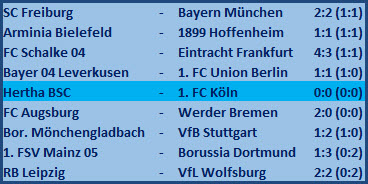 Legenden-Status Trainer Pal Dardai Hertha BSC 1. FC Köln 0:0