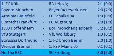 Pal Dardai mit Total-Rotation Hertha BSC - SC Freiburg - 3:0