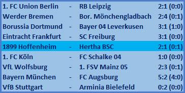 Trainer Pal Dardai TSG 1899 Hoffenheim - Hertha BSC - 2:1