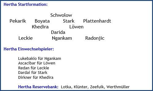 TSG 1899 Hoffenheim - Hertha BSC - 2:1 (0:1) - Mannschaftsaufstellung - Mai - 2021
